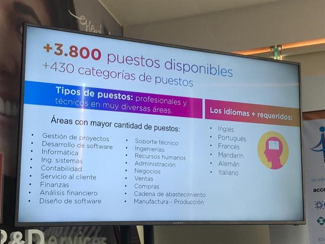 ¿Buscás trabajo? Feria de empleo ofrecerá más de 3.800 puestos en diferentes áreas